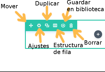 Tutorial sobre Divi Builder